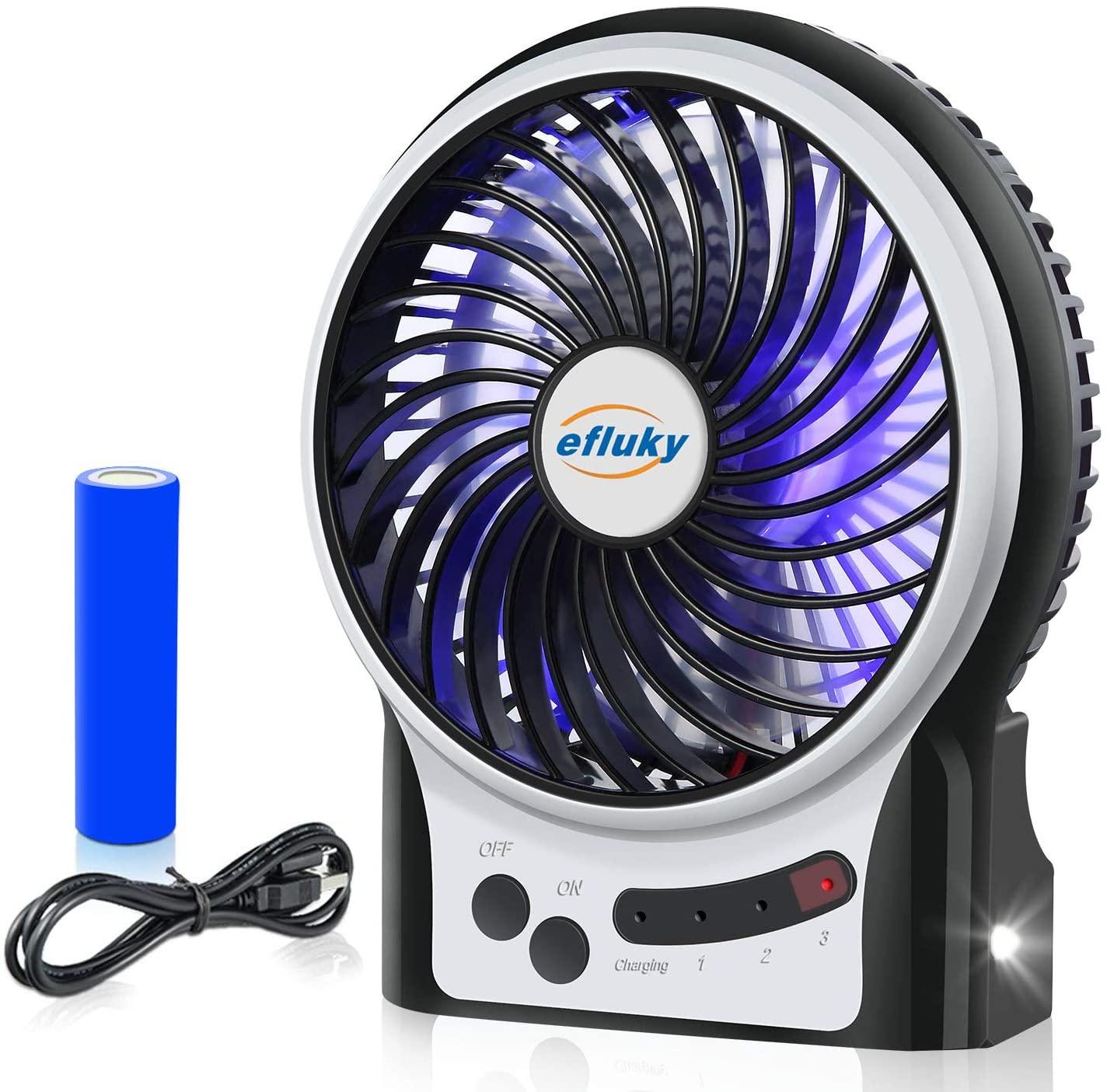best cooling fan