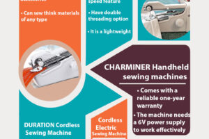 Handheld Sewing Machine Infographics