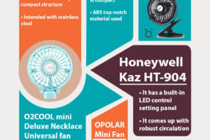 best mini fan infographics