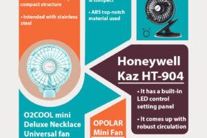 best mini fan infographics