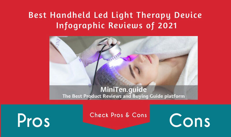 Handheld Led Light Therapy Device Infographic