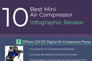 Air Compressor Infographic