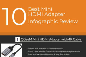 Best Mini HDMI Adapter infographic
