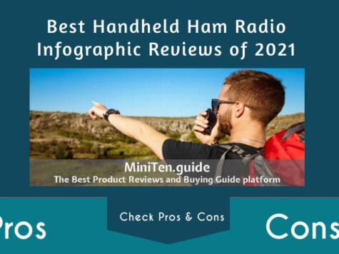 handheld-ham-radio-infographic
