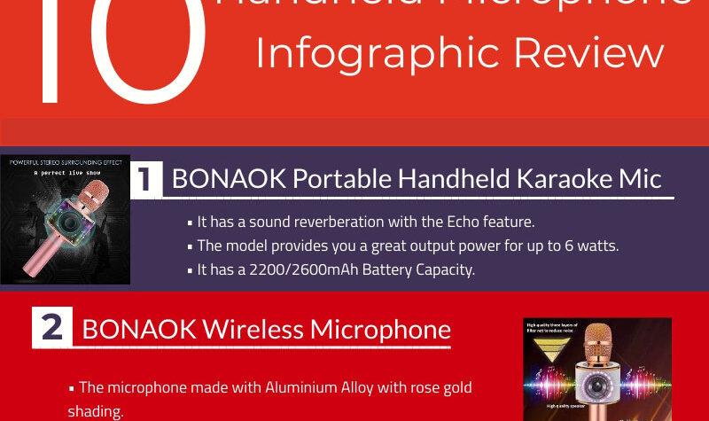 Best Handheld Microphone Infographic