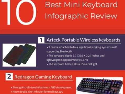 Mini Keyboard Infographic